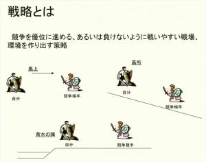 Strategy_chart