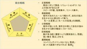 TAS_chart